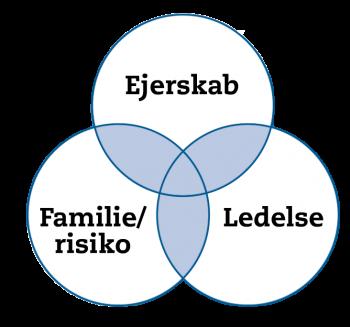 illustration-familie